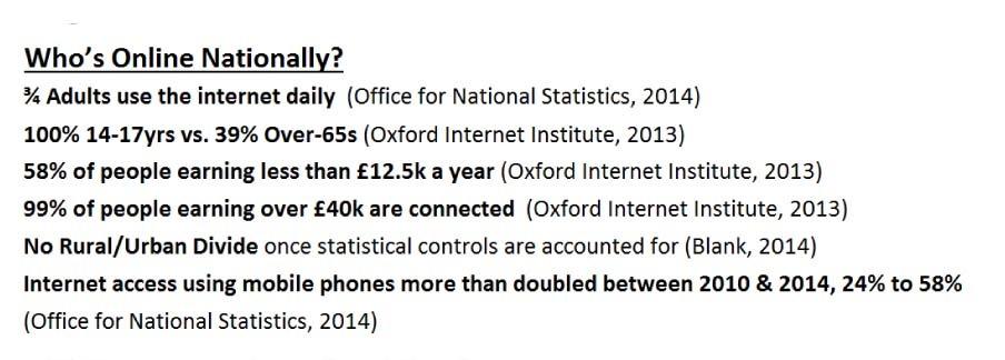 Digital stats